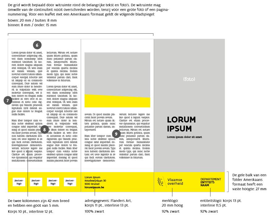 voorbeeld drieluik folder niveau 1