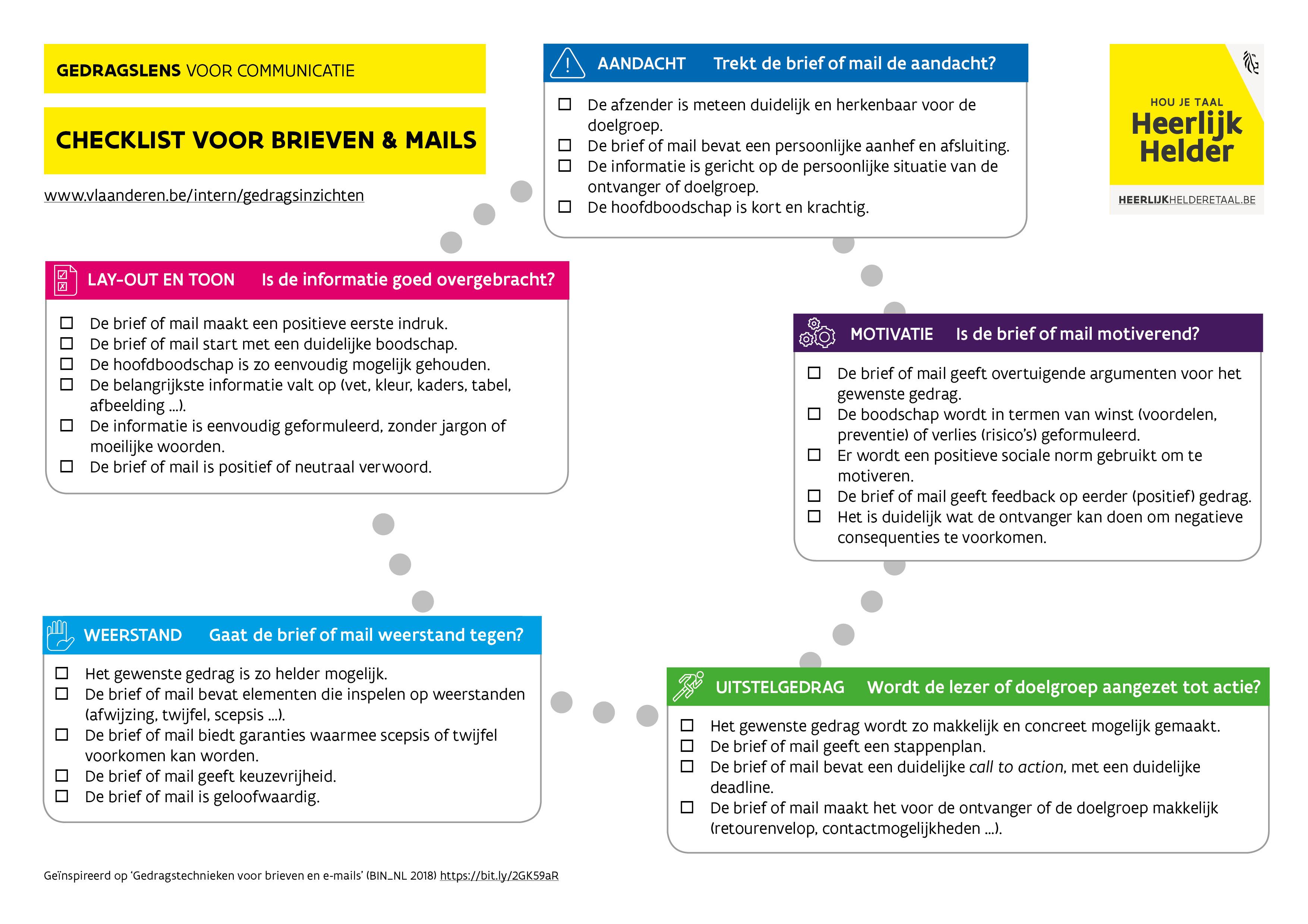 Gedragslens voor communicatie: checklist voor brieven en e-mails (Vlaamse overheid: DKB-team Gedragsinzichten 2018-12-06)