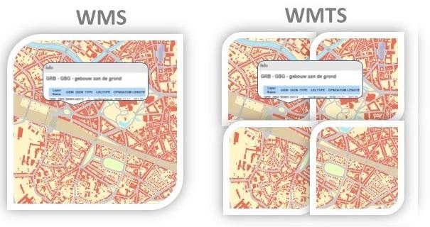 grafische uitleg over WMS en WMTS