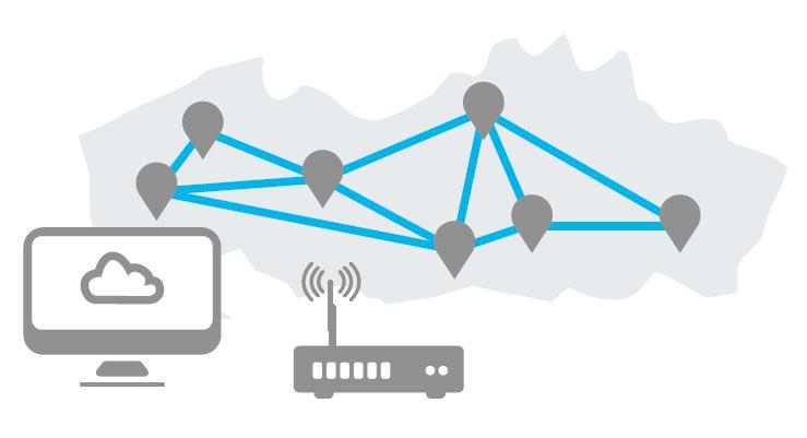 Kaart netwerk