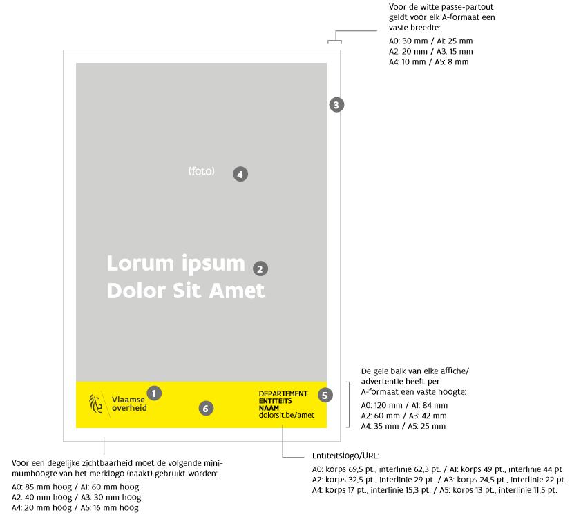 voorbeeld poster niveau 1