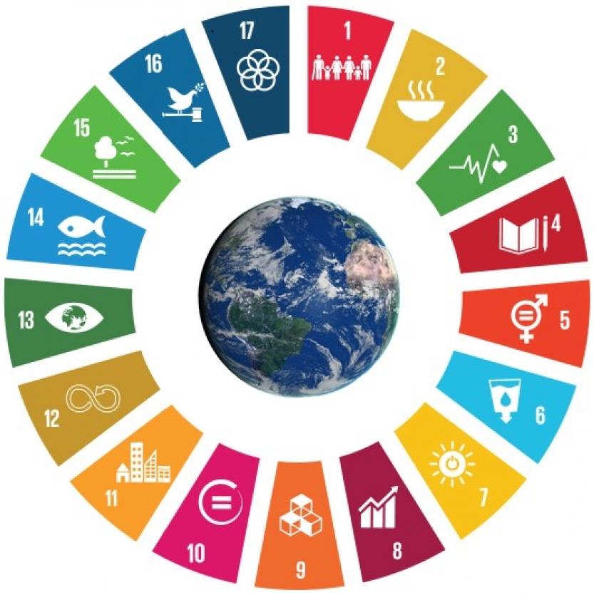 Duurzame ontwikkeling SDG