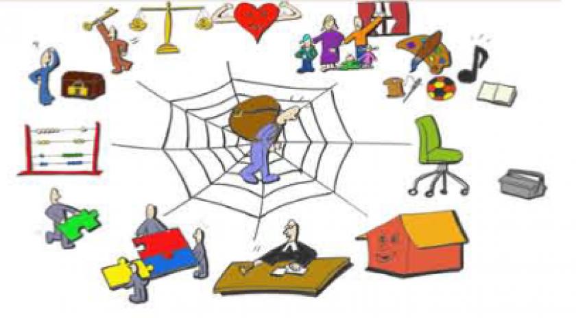 Spinnenwebmodel dat aantoont dat armoede erg complex is.