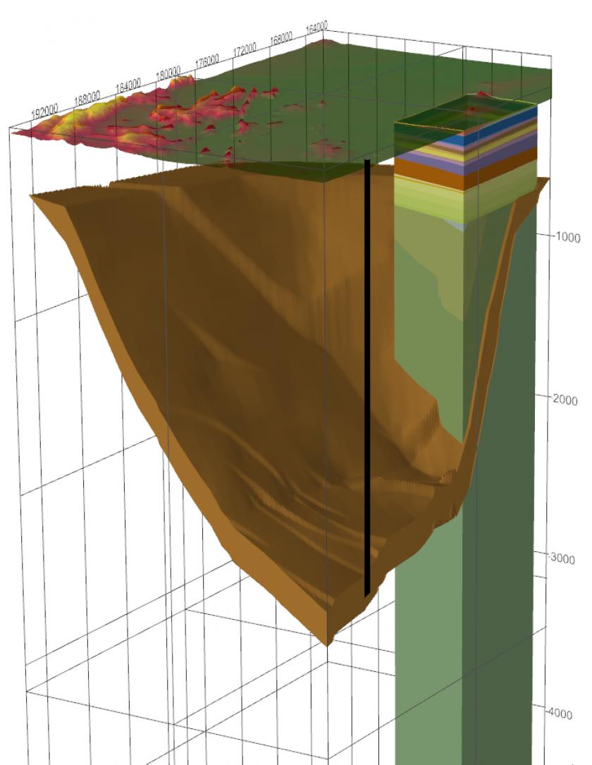 Een voorbeeld van verschillende lagen in de ondergrond.